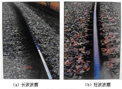 Высокоскоростное железнодорожное приложение